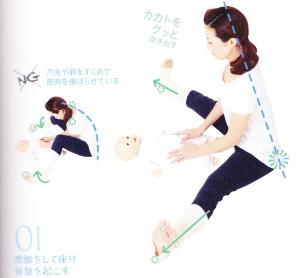 ブログ 股関節 001